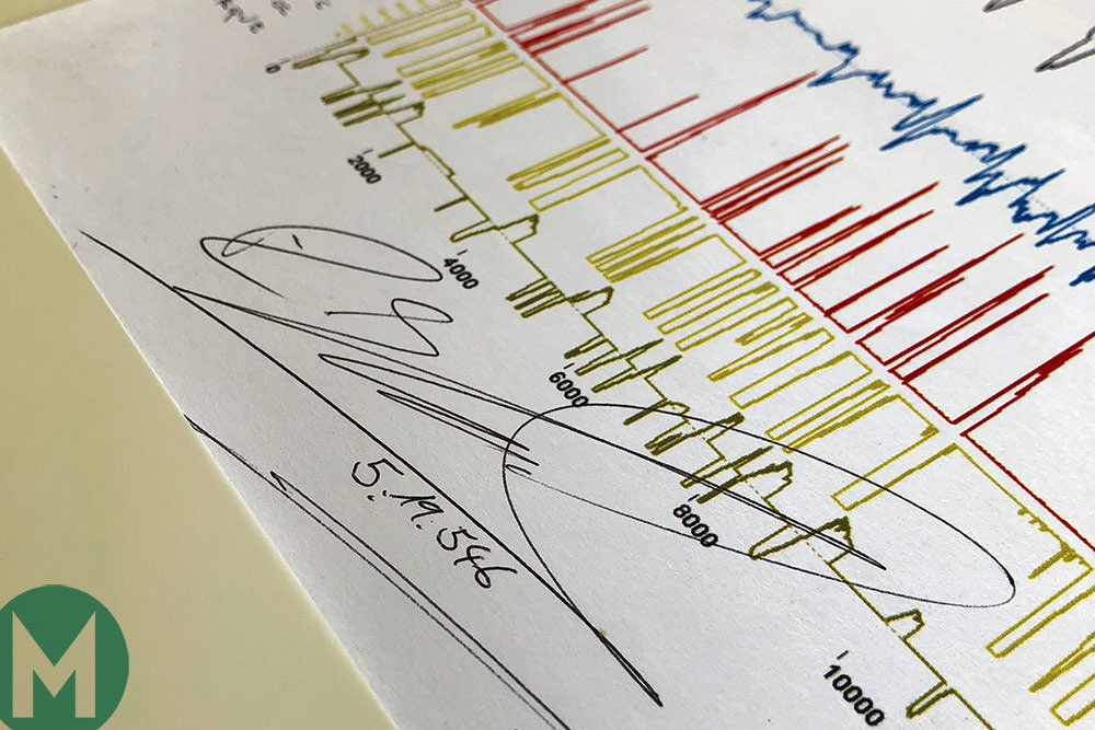 Porsche 919 Evo timesheet Nurburgring record